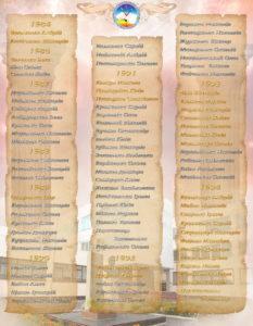 golden-pages-1_%d0%bd%d0%be%d0%b2%d1%8b%d0%b9-%d1%80%d0%b0%d0%b7%d0%bc%d0%b5%d1%80